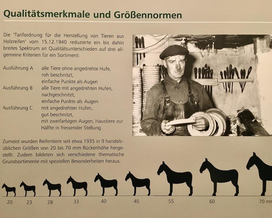 Erzgebirgisches-Spielzeugmuseum Kurort Seiffen/Erzgeb. Beschreibung 1